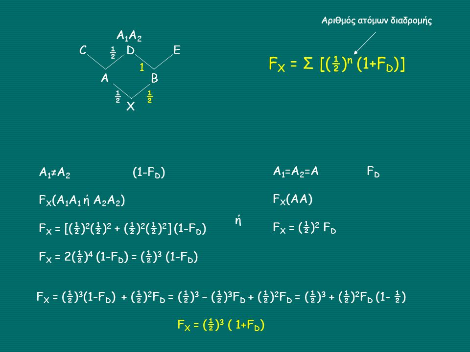 FX = Σ [(½)n (1+FD)] A1A2 C D E ½ A B X ½ A1≠A2 (1-FD) Α1=Α2=Α FD